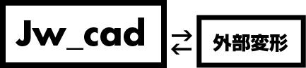 Jw_cadの外部変形の作り方